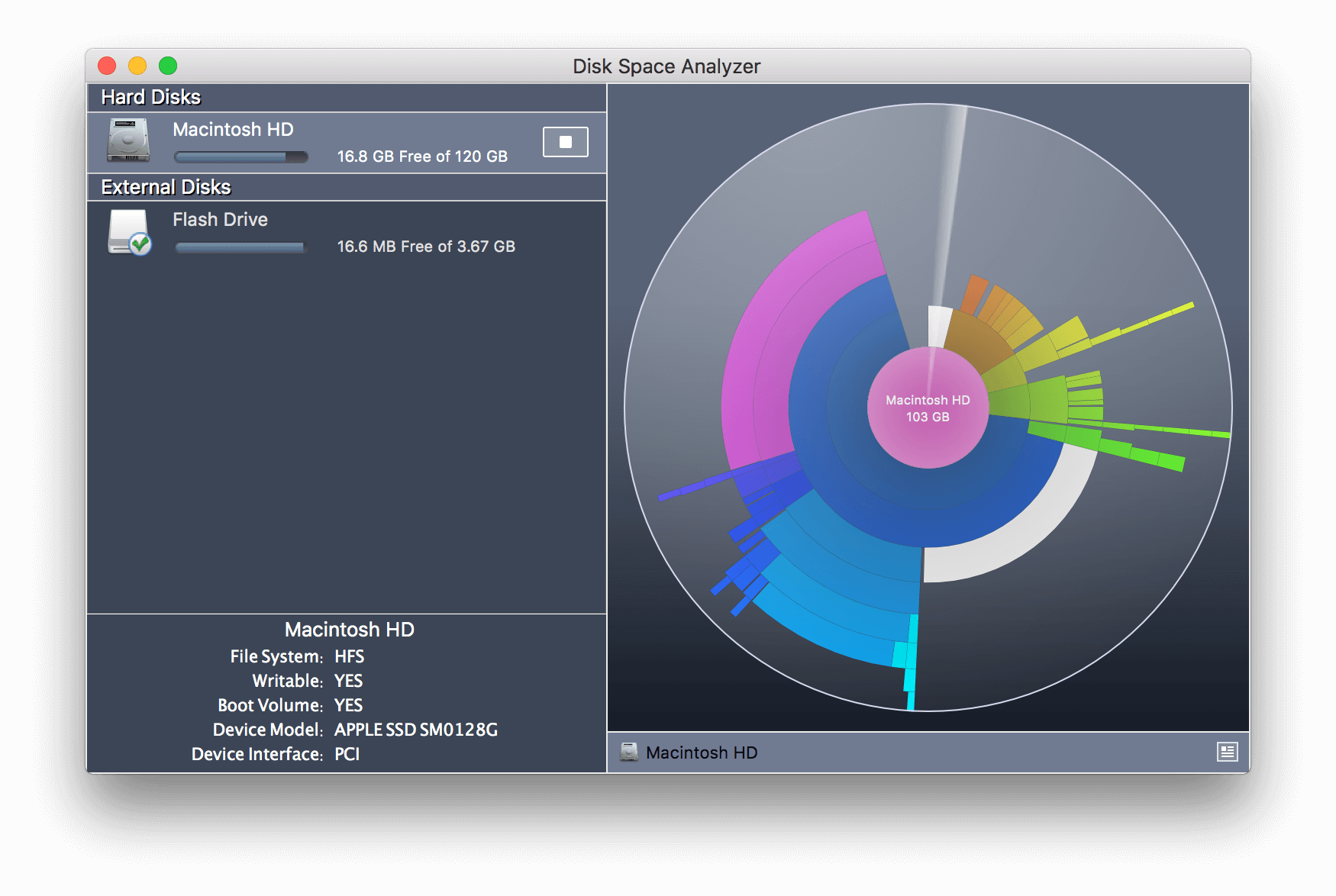 Disk Space Analyzer mac