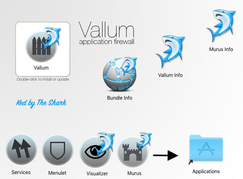 Murus Pro Suite 1 4 22 Crack FREE Download – Mac Software Download