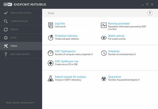 ESET Endpoint Antivirus Mac