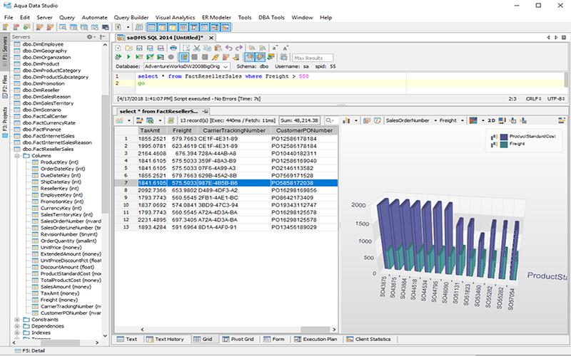 Aqua Data Studio 20.6.1-4 Crack FREE Download – Mac Software Download